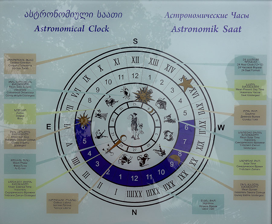 reloj-astronomica-plaza-europea-batumi
